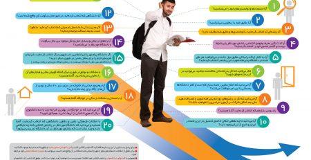 20 پرسش مهم برای انتخاب رشته