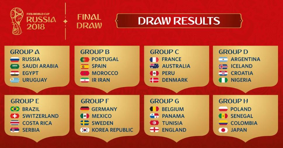 گروهبندی جام جهانی 2018 روسیه